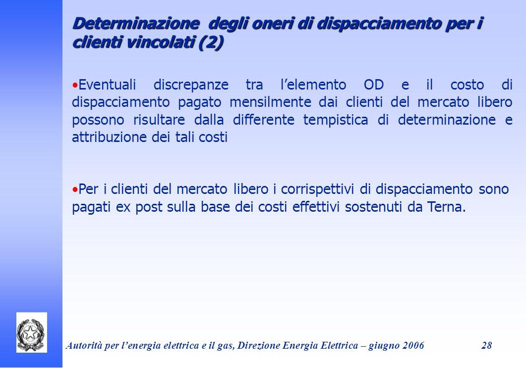 Autorità per lenergia elettrica e il gas, Direzione Energia Elettrica – giugno 200628 Determinazione degli oneri di dispacciamento per i clienti vinco