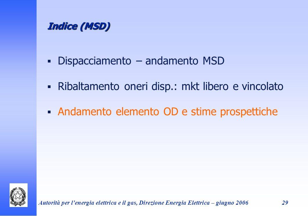 Autorità per lenergia elettrica e il gas, Direzione Energia Elettrica – giugno 200629 Indice (MSD) Dispacciamento – andamento MSD Ribaltamento oneri d