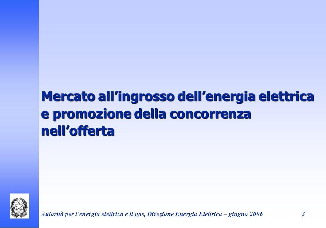 Autorità per lenergia elettrica e il gas, Direzione Energia Elettrica – giugno 200614 Potere di mercato nel mercato elettrico italiano Lindagine conoscitiva AEEG-AGCM ha identificato quattro mercati geografici rilevanti nel mercato allingrosso dellenergia elettrica: -Macronord: Nord + Turbigo + Monfalcone -Macrosud: Centro Nord + Piombino + Centro Sud + Sud + Rossano + Brindisi -Macrosicilia: Sicilia + Priolo + Calabria -Sardegna La struttura del mercato elettrico italiano è tale da incentivare lesercizio del potere di mercato poiché: -esiste un operatore assolutamente indispensabile al soddisfacimento del fabbisogno (specie nella macrosud); -lorizzonte annuale della contrattazione a termine esaspera il problema strutturale in termini di incentivo allesercizio del potere di mercato.
