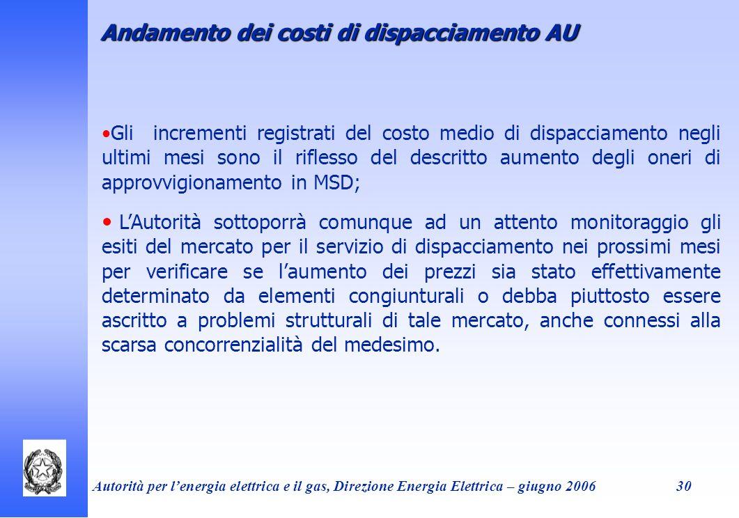 Autorità per lenergia elettrica e il gas, Direzione Energia Elettrica – giugno 200630 Andamento dei costi di dispacciamento AU Gli incrementi registra