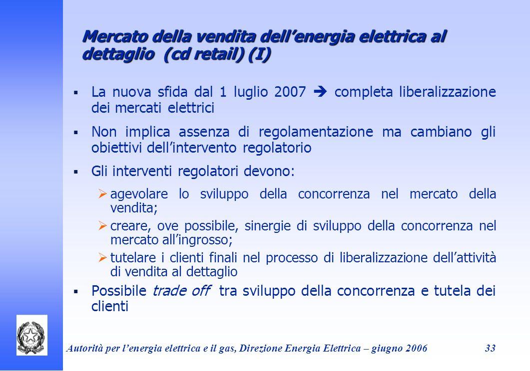 Autorità per lenergia elettrica e il gas, Direzione Energia Elettrica – giugno 200633 Mercato della vendita dellenergia elettrica al dettaglio (cd ret