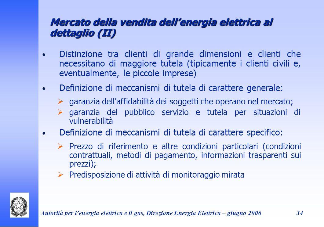 Autorità per lenergia elettrica e il gas, Direzione Energia Elettrica – giugno 200634 Mercato della vendita dellenergia elettrica al dettaglio (II) Di