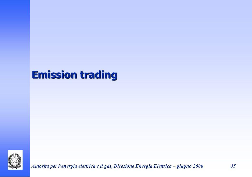 Autorità per lenergia elettrica e il gas, Direzione Energia Elettrica – giugno 200635 Emission trading