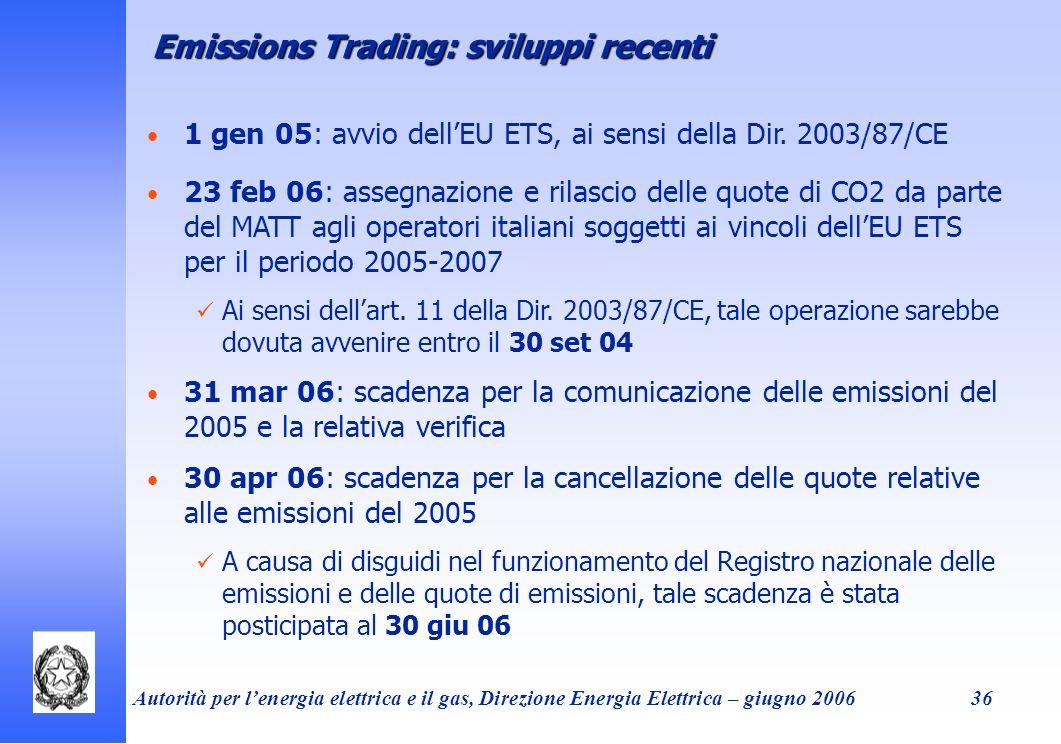 Autorità per lenergia elettrica e il gas, Direzione Energia Elettrica – giugno 200636 Emissions Trading: sviluppi recenti 1 gen 05: avvio dellEU ETS,