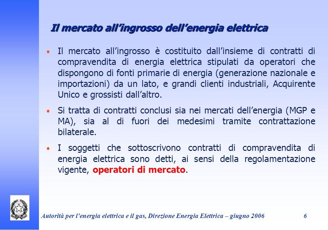 Autorità per lenergia elettrica e il gas, Direzione Energia Elettrica – giugno 20066 Il mercato allingrosso è costituito dallinsieme di contratti di c
