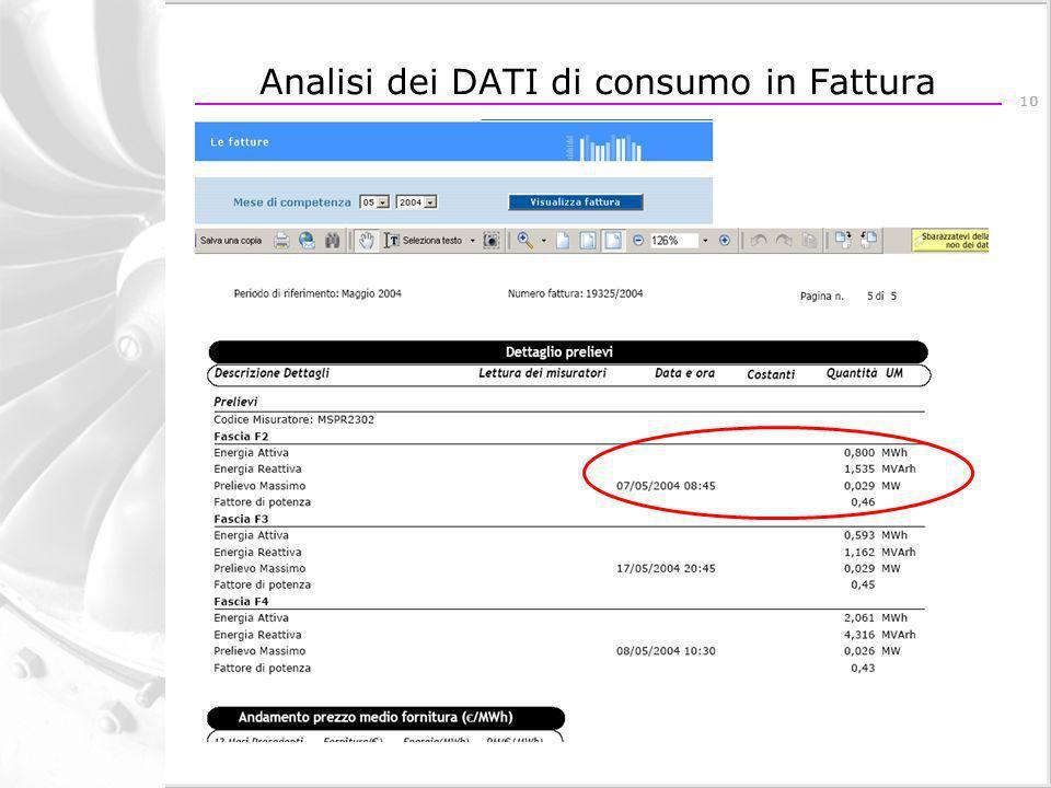 10 Analisi dei DATI di consumo in Fattura