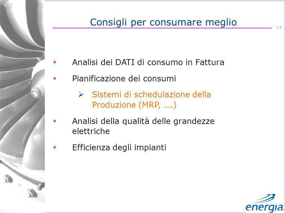 14 Analisi dei DATI di consumo in Fattura Pianificazione dei consumi Sistemi di schedulazione della Produzione (MRP, ….) Analisi della qualità delle grandezze elettriche Efficienza degli impianti Consigli per consumare meglio