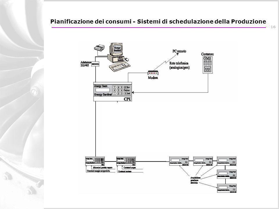 16 Pianificazione dei consumi - Sistemi di schedulazione della Produzione
