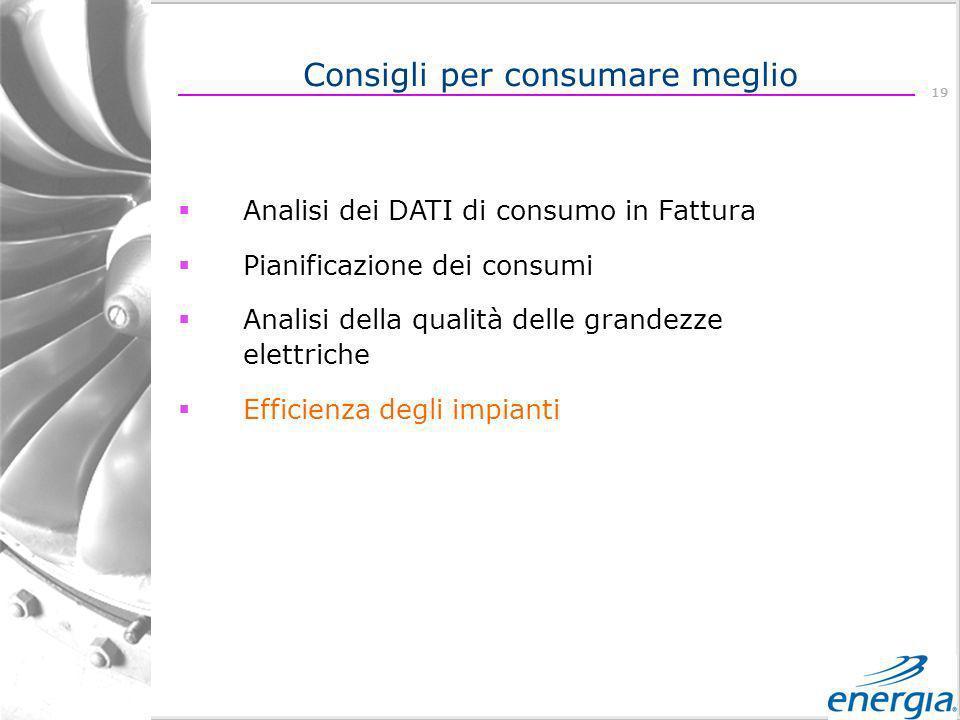 19 Analisi dei DATI di consumo in Fattura Pianificazione dei consumi Analisi della qualità delle grandezze elettriche Efficienza degli impianti Consigli per consumare meglio