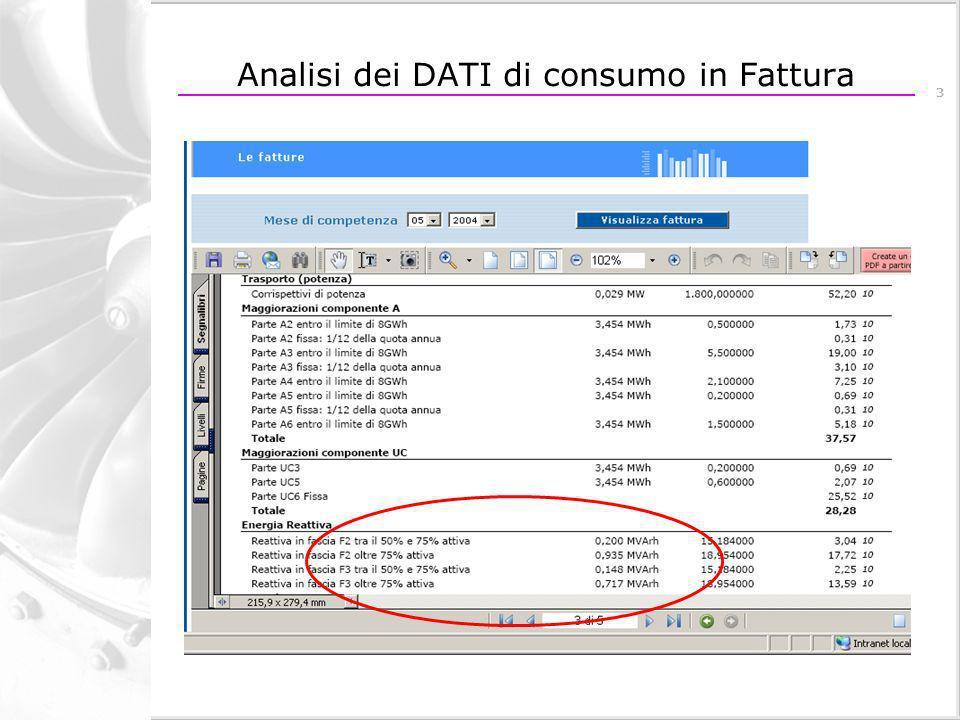 3 Analisi dei DATI di consumo in Fattura