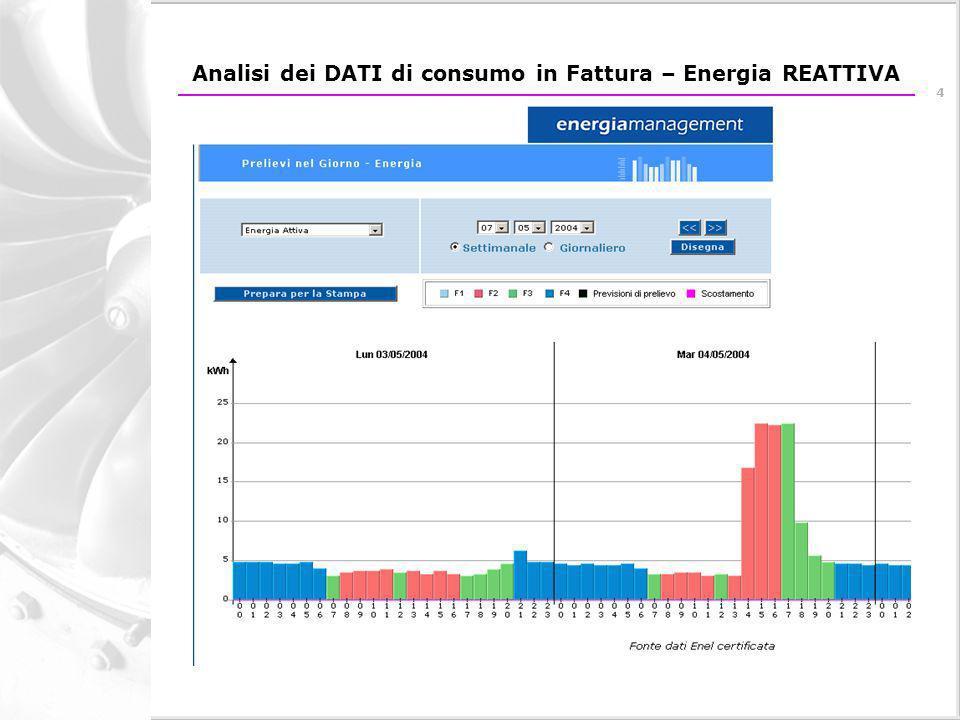 4 Analisi dei DATI di consumo in Fattura – Energia REATTIVA