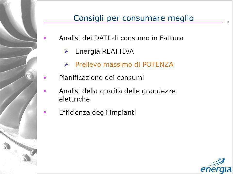 9 Analisi dei DATI di consumo in Fattura Energia REATTIVA Prelievo massimo di POTENZA Pianificazione dei consumi Analisi della qualità delle grandezze elettriche Efficienza degli impianti Consigli per consumare meglio