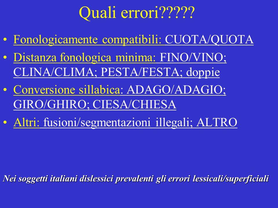 Quali errori????? Fonologicamente compatibili: CUOTA/QUOTA Distanza fonologica minima: FINO/VINO; CLINA/CLIMA; PESTA/FESTA; doppie Conversione sillabi