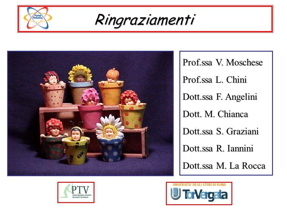 Prof.ssa V. Moschese Prof.ssa L. Chini Dott.ssa F. Angelini Dott. M. Chianca Dott.ssa S. Graziani Dott.ssa R. Iannini Dott.ssa M. La Rocca Ringraziame
