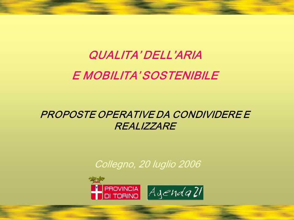 QUALITA DELLARIA E MOBILITA SOSTENIBILE PROPOSTE OPERATIVE DA CONDIVIDERE E REALIZZARE Collegno, 20 luglio 2006