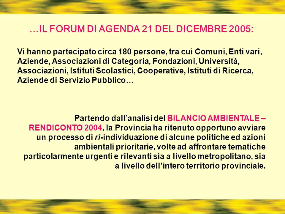 …IL FORUM DI AGENDA 21 DEL DICEMBRE 2005: Vi hanno partecipato circa 180 persone, tra cui Comuni, Enti vari, Aziende, Associazioni di Categoria, Fonda