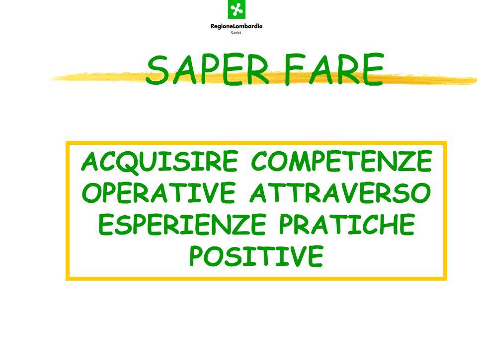 SAPER FARE ACQUISIRE COMPETENZE OPERATIVE ATTRAVERSO ESPERIENZE PRATICHE POSITIVE