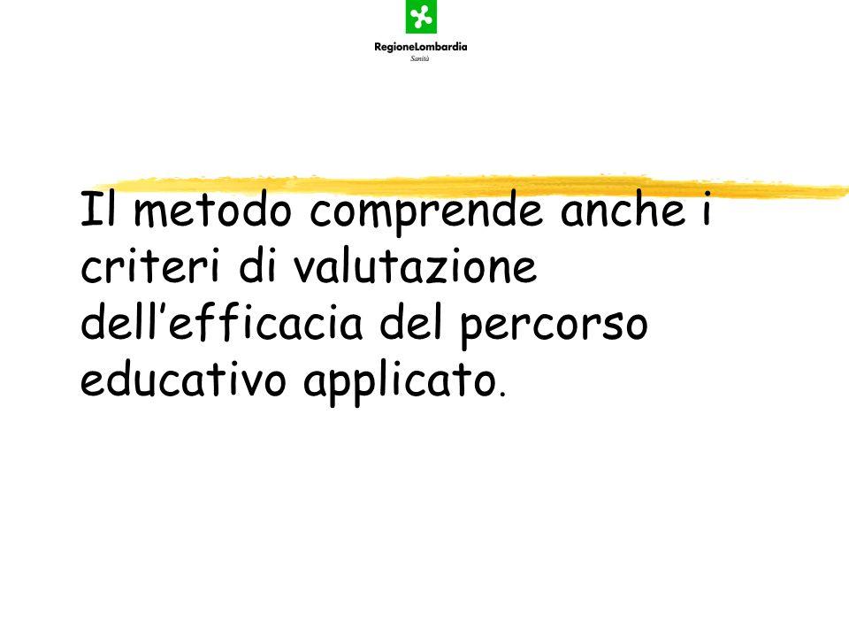 Il metodo comprende anche i criteri di valutazione dellefficacia del percorso educativo applicato.
