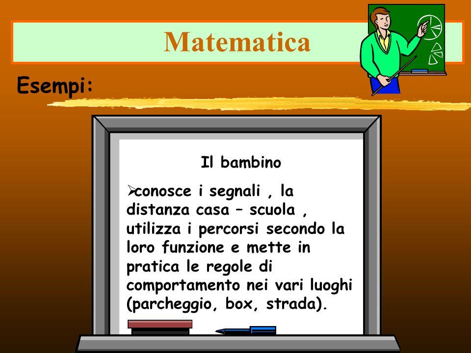 Matematica Il bambino conosce i segnali, la distanza casa – scuola, utilizza i percorsi secondo la loro funzione e mette in pratica le regole di compo