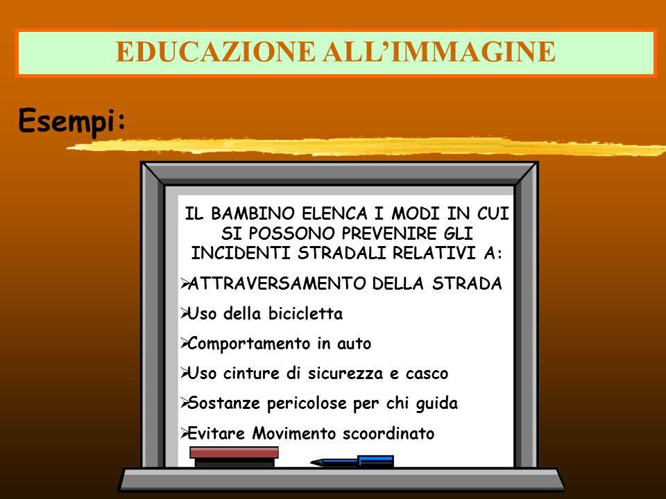 EDUCAZIONE ALLIMMAGINE Esempi: IL BAMBINO ELENCA I MODI IN CUI SI POSSONO PREVENIRE GLI INCIDENTI STRADALI RELATIVI A: ATTRAVERSAMENTO DELLA STRADA Us