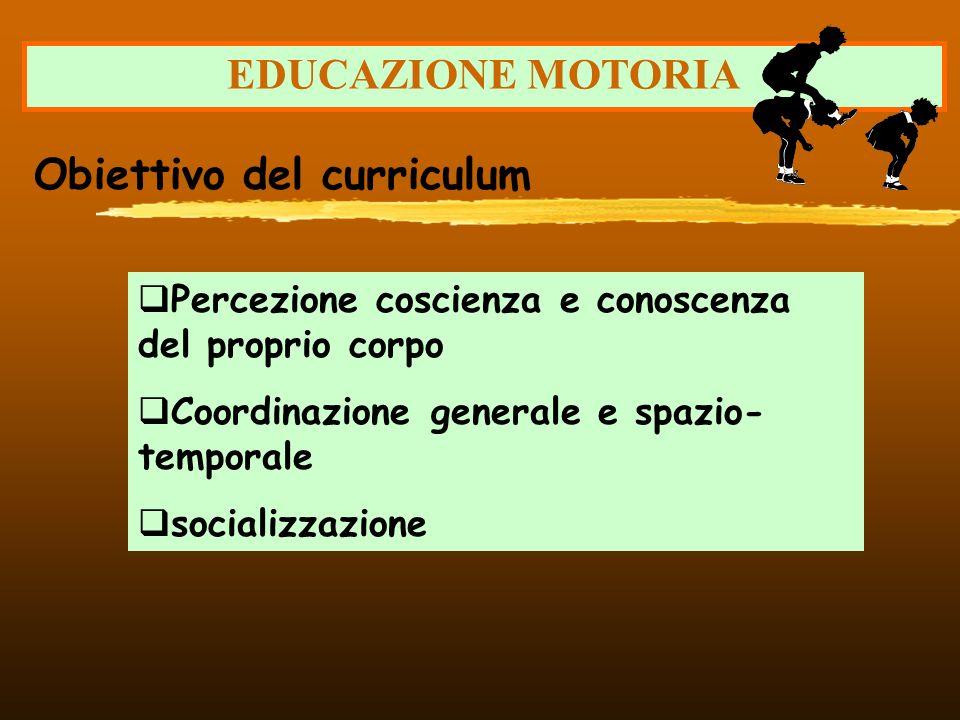 EDUCAZIONE MOTORIA Percezione coscienza e conoscenza del proprio corpo Coordinazione generale e spazio- temporale socializzazione Obiettivo del curric