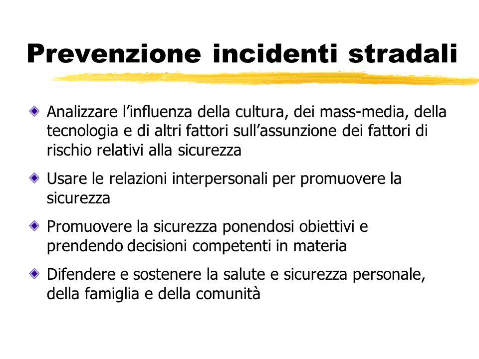 Prevenzione incidenti stradali Analizzare linfluenza della cultura, dei mass-media, della tecnologia e di altri fattori sullassunzione dei fattori di