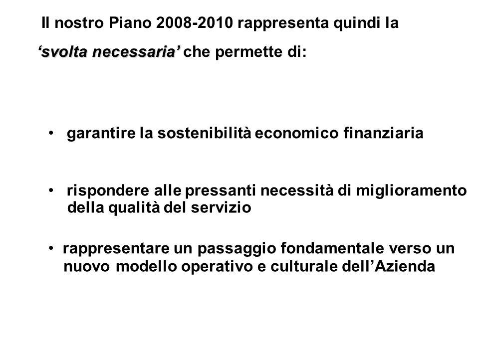 Il nostro Piano 2008-2010 rappresenta quindi la svolta necessaria svolta necessaria che permette di: garantire la sostenibilità economico finanziaria rispondere alle pressanti necessità di miglioramento rappresentare un passaggio fondamentale verso un nuovo modello operativo e culturale dellAzienda della qualità del servizio