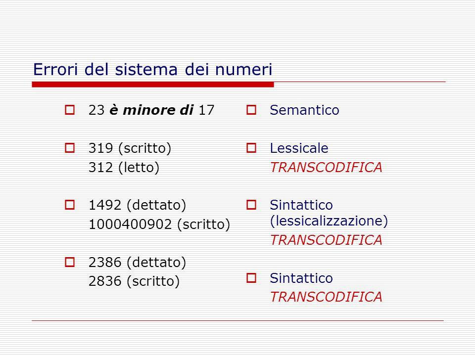 Errori del sistema dei numeri 23 è minore di 17 319 (scritto) 312 (letto) 1492 (dettato) 1000400902 (scritto) 2386 (dettato) 2836 (scritto) Semantico