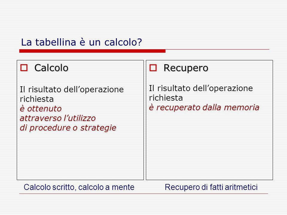 La tabellina è un calcolo? Calcolo Calcolo Il risultato delloperazione richiesta è ottenuto attraverso lutilizzo di procedure o strategie Recupero Rec