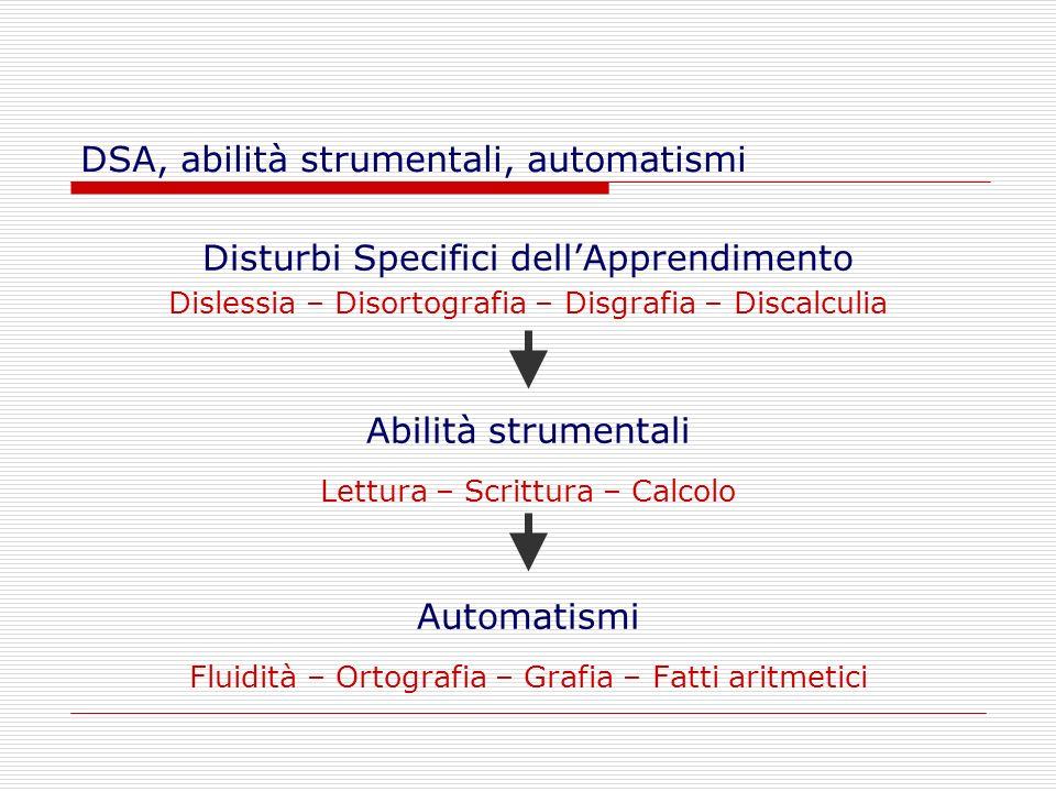 Bibliografia Lo sviluppo dellintelligenza numerica Lo sviluppo dellintelligenza numerica (Lucangeli, Iannitti, Vettore) – Ed.