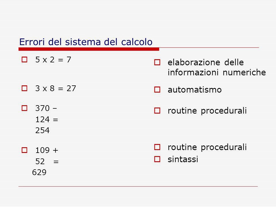 Errori del sistema del calcolo 5 x 2 = 7 3 x 8 = 27 370 – 124 = 254 109 + 52 = 629 elaborazione delle informazioni numeriche automatismo routine proce