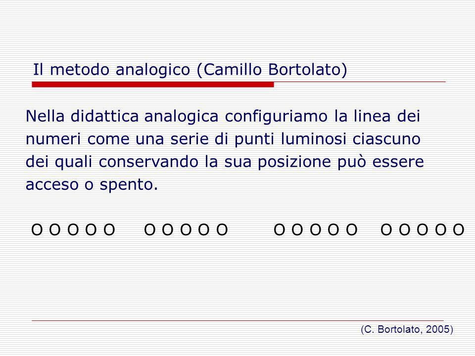 Nella didattica analogica configuriamo la linea dei numeri come una serie di punti luminosi ciascuno dei quali conservando la sua posizione può essere