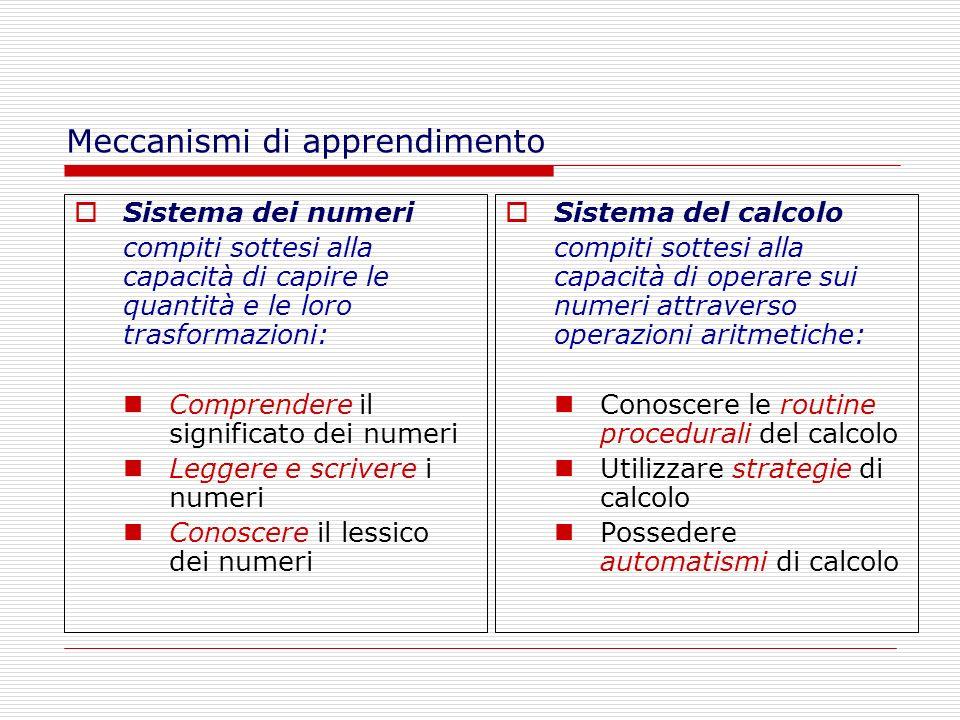 Modelli di calcolo (problema m+n) (Groen, Parkman; 1972) Modello del conteggio totale Modello del conteggio totale 2 + 5 = 7 1, 2; 1, 2, 3, 4, 5; 1, 2, 3, 4, 5, 6, 7 Modello del conteggio a partire da un punto (sum) Modello del conteggio a partire da un punto (sum) 2 + 5 = 7 (2) (2) 3, 4, 5, 6, 7 Modello del minimo (counting on) Modello del minimo (counting on) 2 + 5 = 7 (5) (5) 6, 7