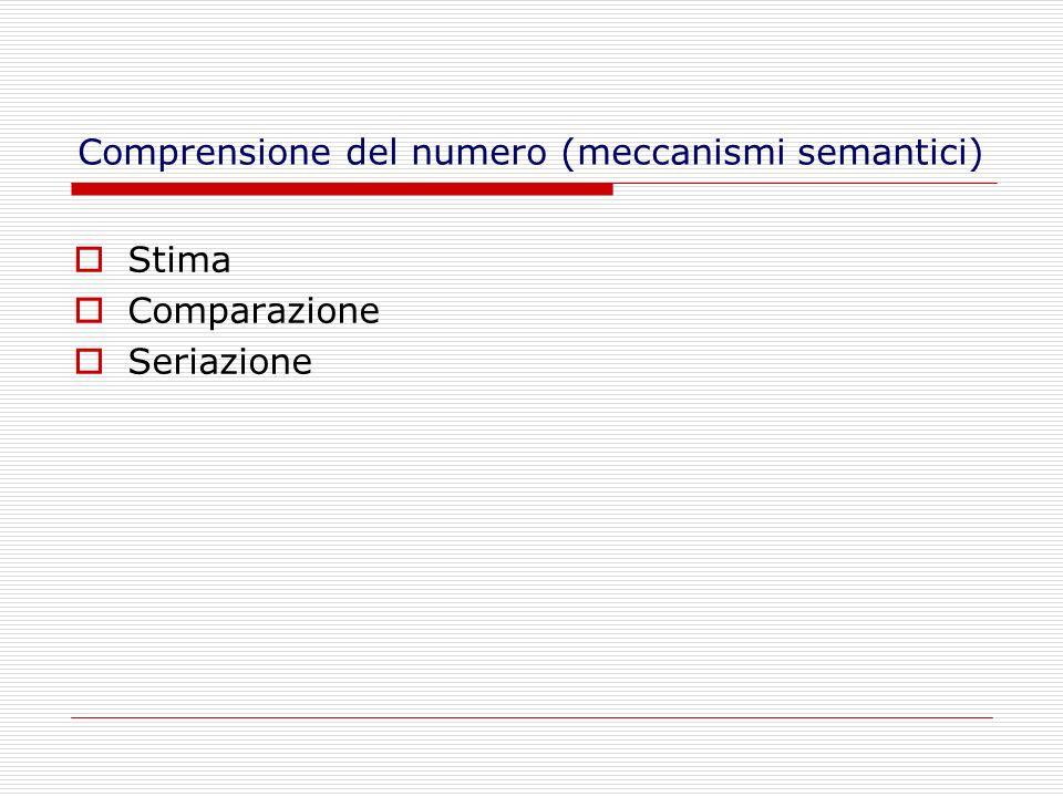 Stima Comparazione Seriazione Comprensione del numero (meccanismi semantici)