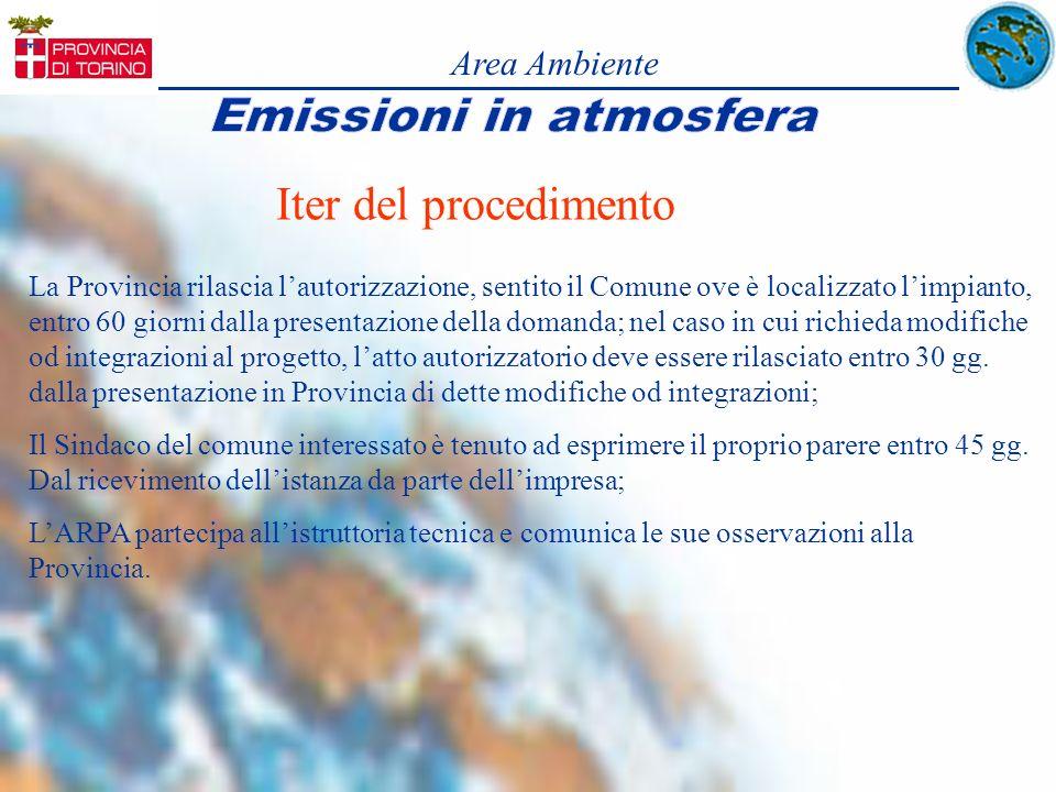 Area Ambiente Iter del procedimento La Provincia rilascia lautorizzazione, sentito il Comune ove è localizzato limpianto, entro 60 giorni dalla presen