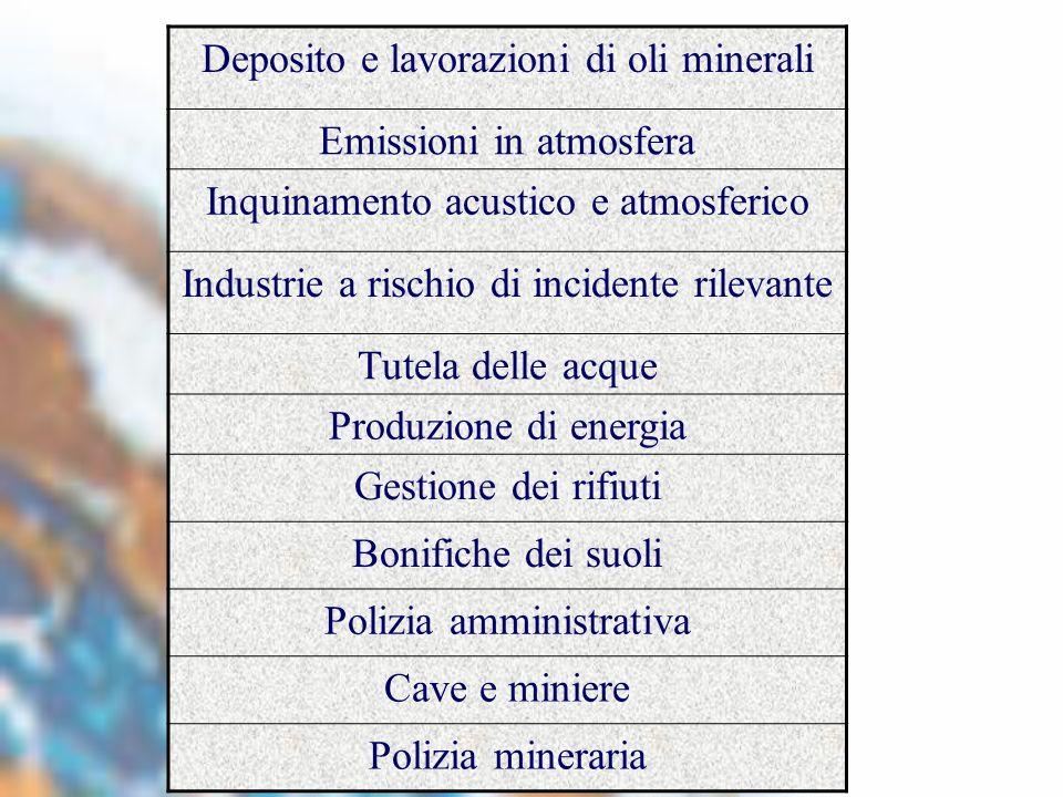 Deposito e lavorazioni di oli minerali Emissioni in atmosfera Inquinamento acustico e atmosferico Industrie a rischio di incidente rilevante Tutela de