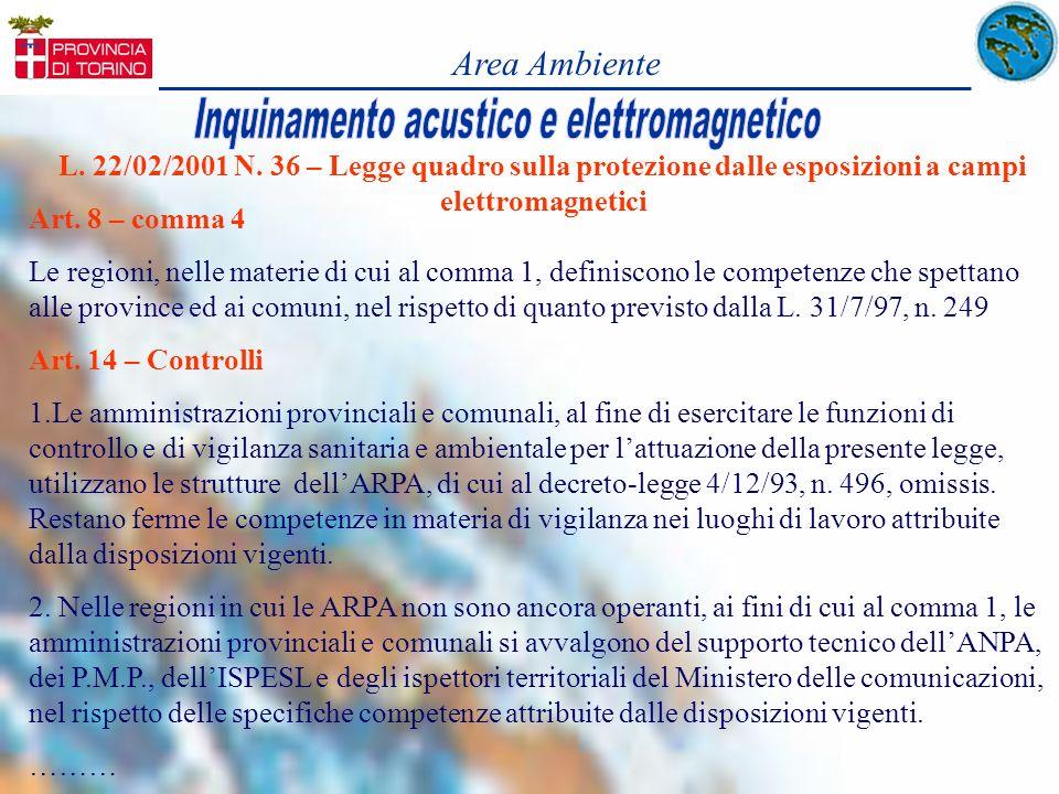Area Ambiente L. 22/02/2001 N. 36 – Legge quadro sulla protezione dalle esposizioni a campi elettromagnetici Art. 8 – comma 4 Le regioni, nelle materi