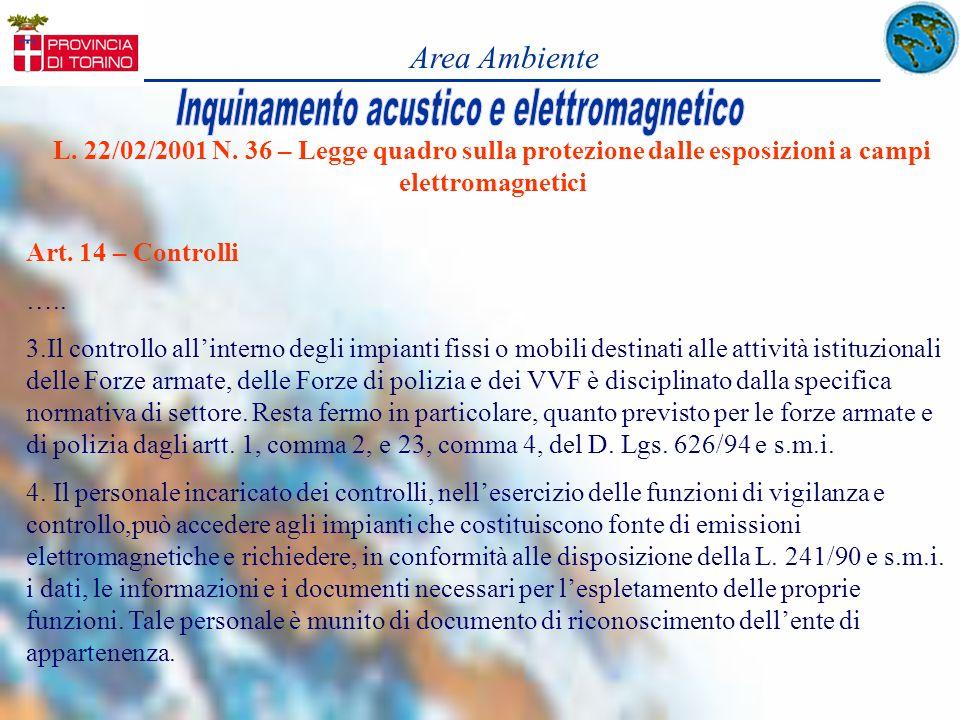 Area Ambiente L. 22/02/2001 N. 36 – Legge quadro sulla protezione dalle esposizioni a campi elettromagnetici Art. 14 – Controlli ….. 3.Il controllo al