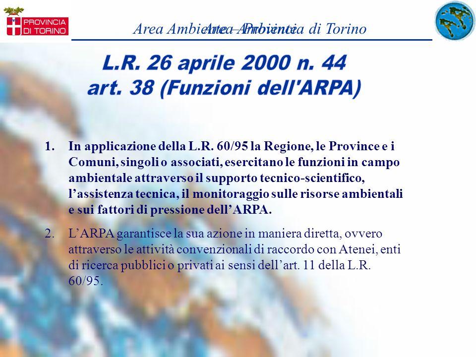 Area Ambiente – Provincia di Torino 1.In applicazione della L.R. 60/95 la Regione, le Province e i Comuni, singoli o associati, esercitano le funzioni