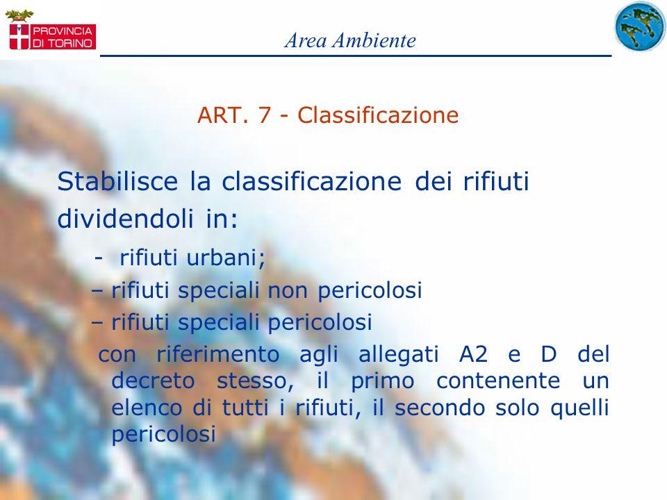 ART. 7 - Classificazione Stabilisce la classificazione dei rifiuti dividendoli in: - rifiuti urbani; –rifiuti speciali non pericolosi –rifiuti special