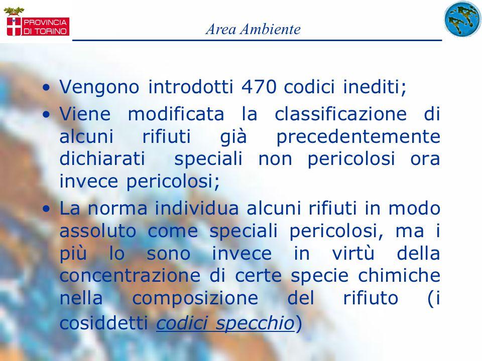 Vengono introdotti 470 codici inediti; Viene modificata la classificazione di alcuni rifiuti già precedentemente dichiarati speciali non pericolosi or