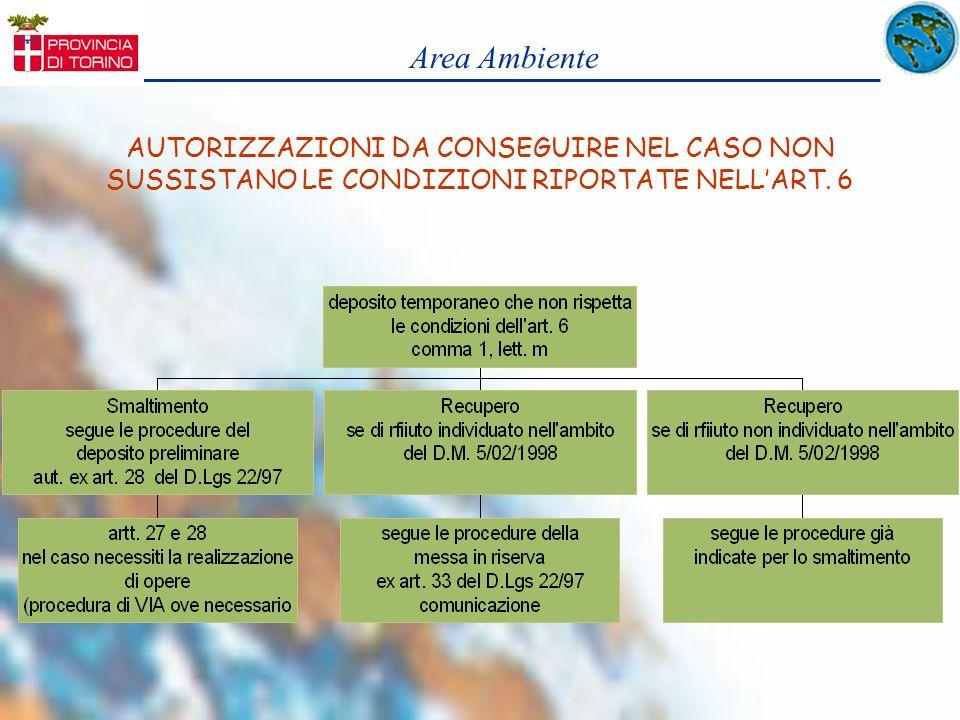 AUTORIZZAZIONI DA CONSEGUIRE NEL CASO NON SUSSISTANO LE CONDIZIONI RIPORTATE NELLART. 6 Area Ambiente