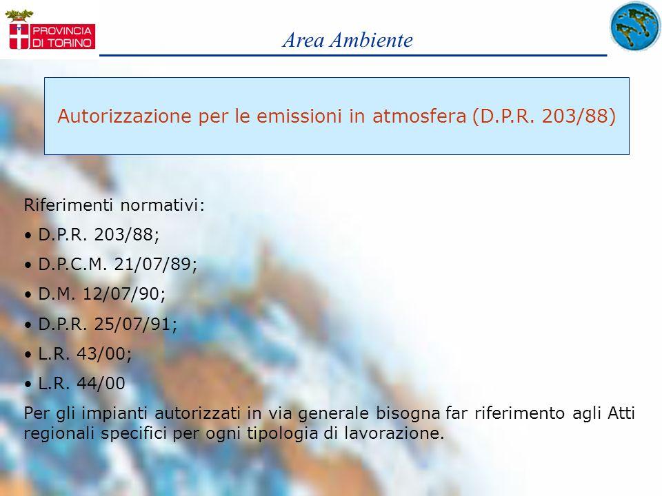 Area Ambiente Autorizzazione per le emissioni in atmosfera (D.P.R. 203/88) Riferimenti normativi: D.P.R. 203/88; D.P.C.M. 21/07/89; D.M. 12/07/90; D.P