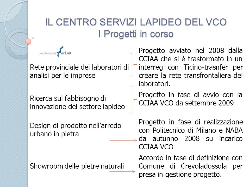 IL CENTRO SERVIZI LAPIDEO DEL VCO I Progetti in corso Rete provinciale dei laboratori di analisi per le imprese Progetto avviato nel 2008 dalla CCIAA che si è trasformato in un interreg con Ticino-trasnfer per creare la rete transfrontaliera dei laboratori.