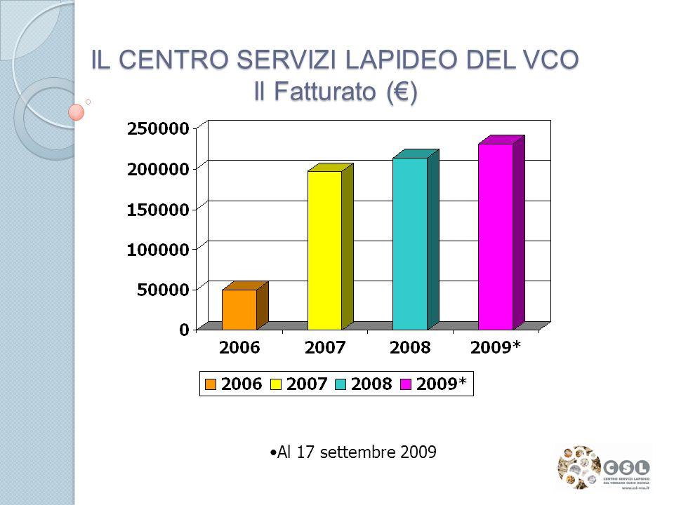 IL CENTRO SERVIZI LAPIDEO DEL VCO Il Fatturato () Al 17 settembre 2009