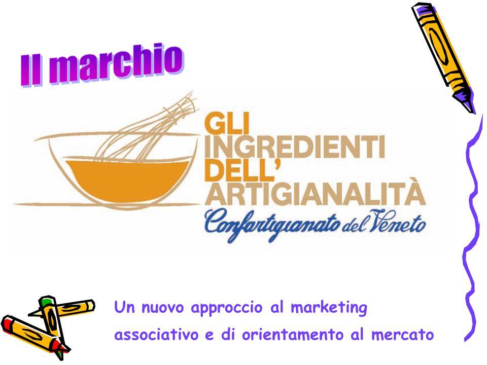 Un nuovo approccio al marketing associativo e di orientamento al mercato
