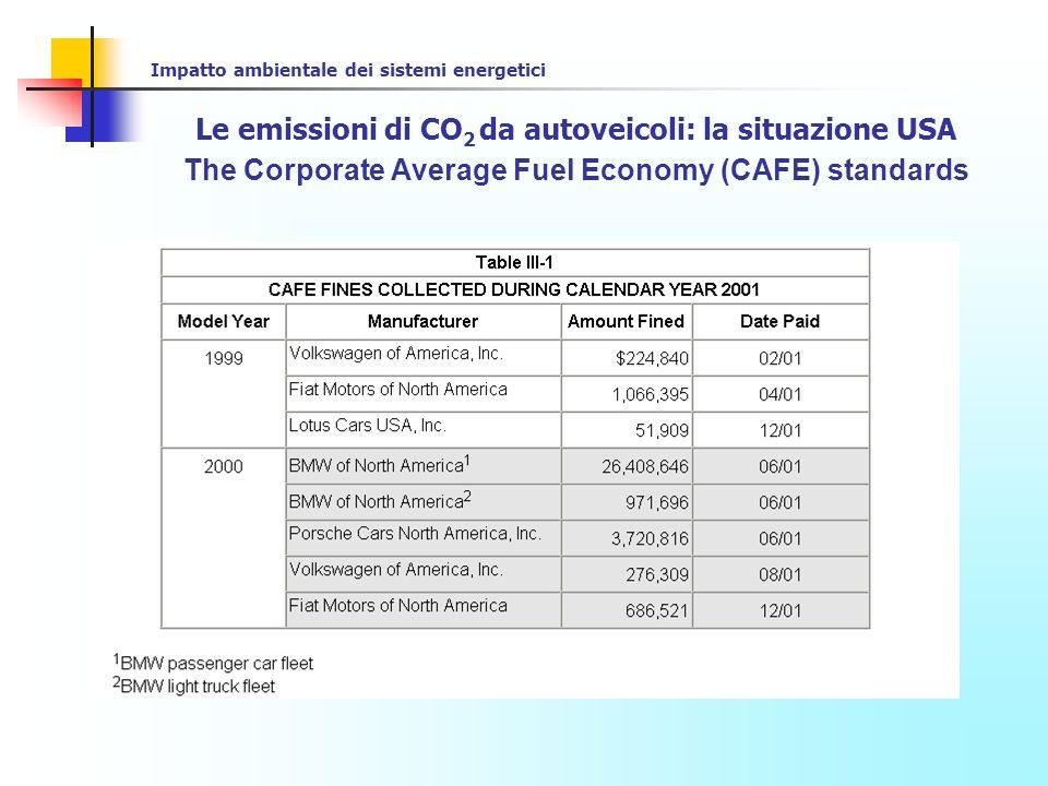 Impatto ambientale dei sistemi energetici Le emissioni di inquinanti in atmosfera: lincidenza del settore trasporti Mentre per quanto concerne le emissioni di CO2 una stima delle emissioni sulla base dei dati di consumo globale di combustibile è relativamente agevole (ogni kg di benzina consumato produce circa 3,3 kg di CO2, indipendentemente dalle condizioni di funzionamento del motore, dalle caratteristiche del veicolo, dal tipo di percorso e dalle condizioni di traffico), estremamente complessa è la determinazione dei fattori di emissione per quanto riguarda le specie inquinanti, poiché i meccanismi che presiedono alla loro formazione risultano estremamente sensibili alle condizioni operative del motore.
