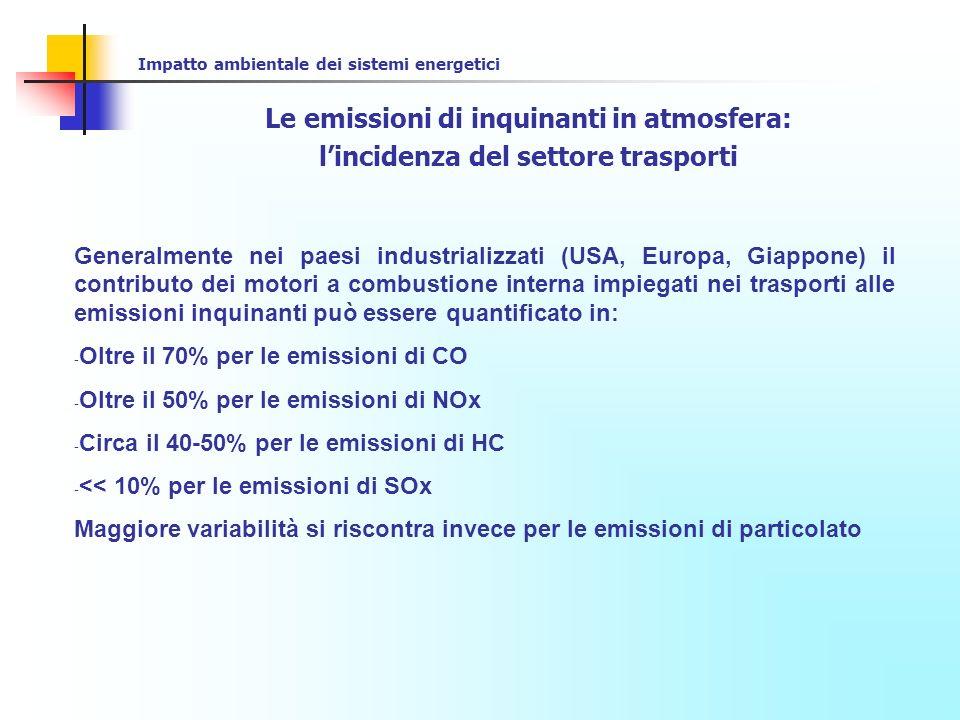 Impatto ambientale dei sistemi energetici Le emissioni di inquinanti in atmosfera: lincidenza del settore trasporti Incidenza percentuale delle emissioni da motori a combustione interna nella Comunità Europea agli inizi degli anni 90