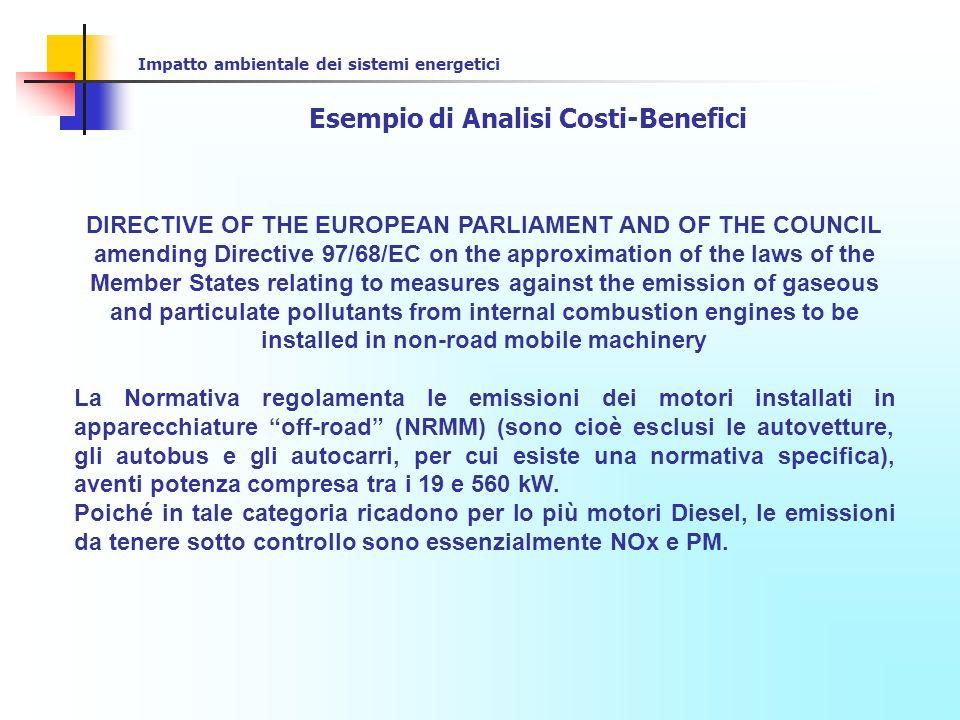 Impatto ambientale dei sistemi energetici Esempio di Analisi Costi-Benefici Il primo passo è quello di ottenere una stima del contributo dato dalla categoria di motori in esame alle emissioni inquinanti (emission inventory): Secondo gli ultimi dati disponibili (1994) le emissioni annue imputabili ai NRMM sono le seguenti: Successivamente si puo effettuare una proiezione per valutare limpatto dei NRMM se fossero mantenuti i limiti attuali Stage II ( - 40% su NOx e – 60% su PM rispetto ai livelli 1994)
