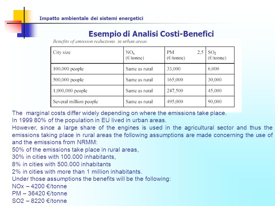 Impatto ambientale dei sistemi energetici Esempio di Analisi Costi-Benefici The marginal costs differ widely depending on where the emissions take pla